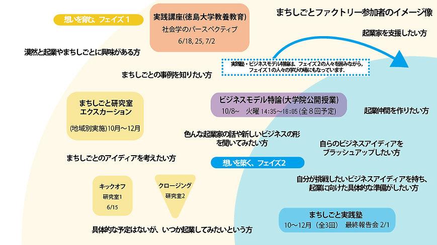 まちしごと2019参加者イメージs.jpg