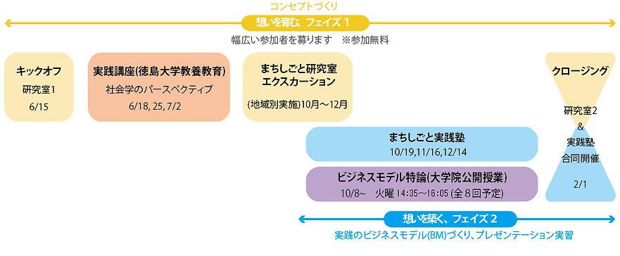 まちしごと2019スケジュールs.jpg