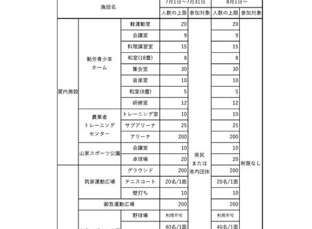 スポーツ施設などの利用制限上限人数について(R2.6.29)
