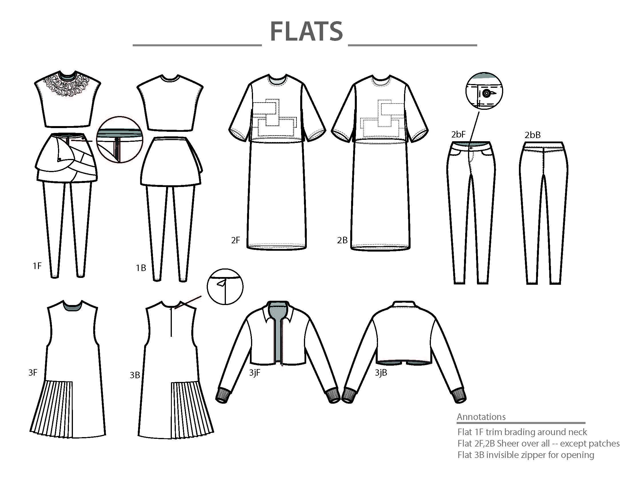 zkx.assignment2.C1.flats copy
