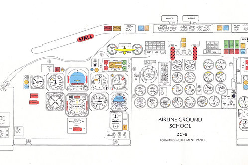 Color Cockpit Posters