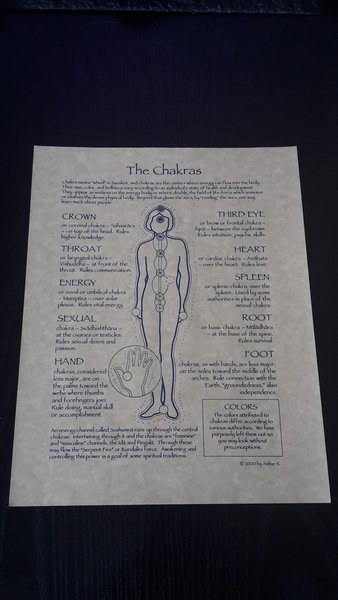 """Pagan Parchment Poster """"The Chakra's"""""""
