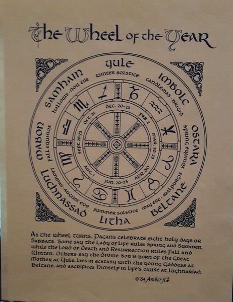 "Pagan Poster ""WHEEL OF THE YEAR"" On Parchment Paper"