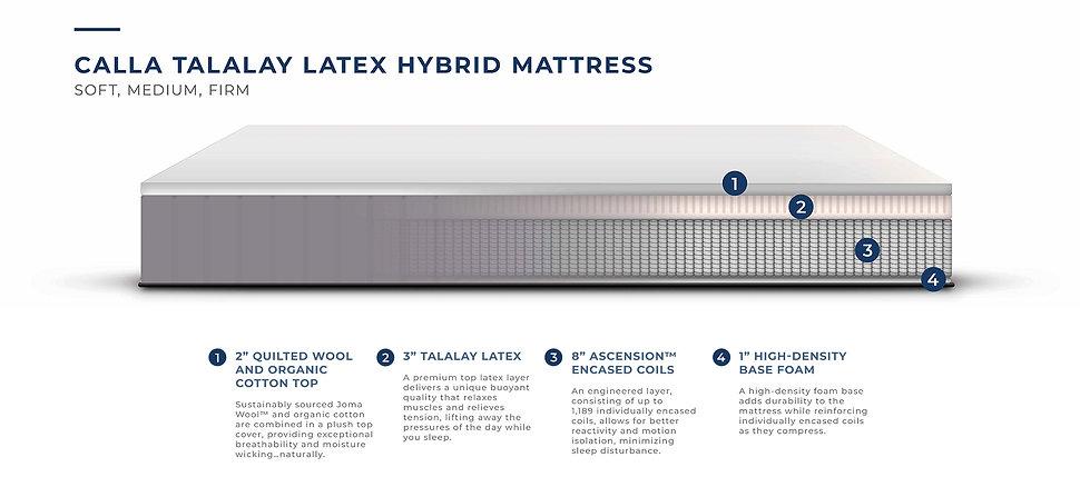 Talalay-Latex-Hybrid-Mattress