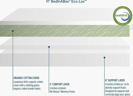 eco-lux mattress.jpg
