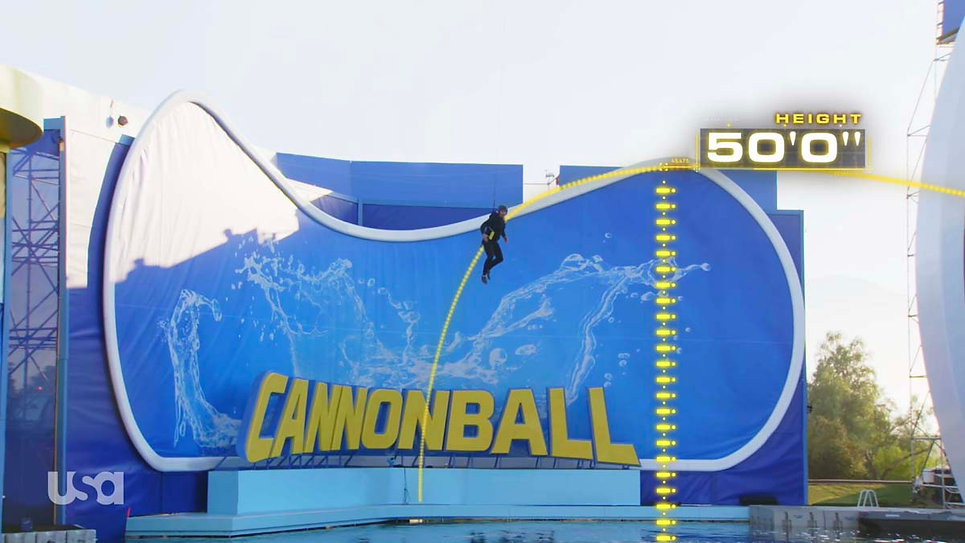 Cannonball show graphics.