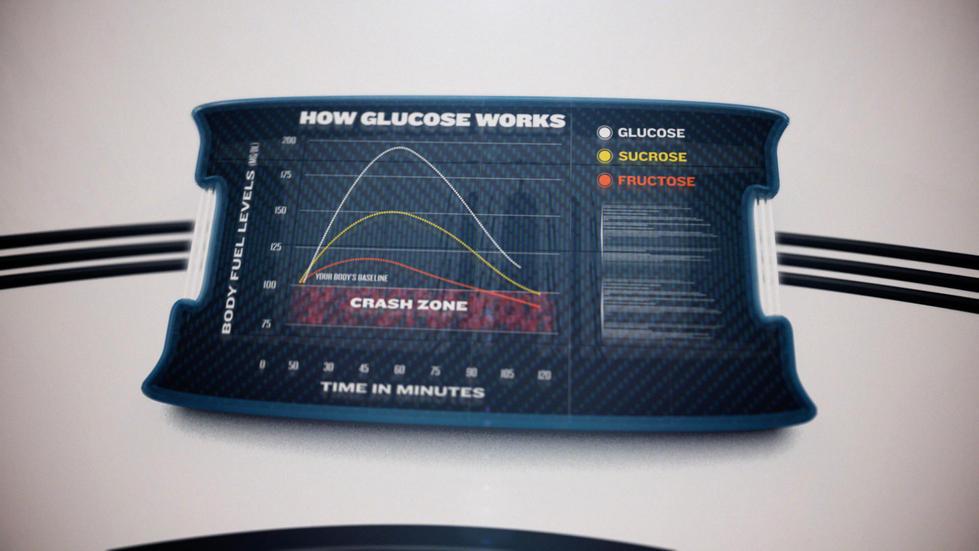 Glukos Energy