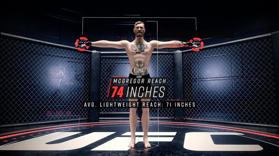 ESPN Sport Science Connor Mcgregor graphic.