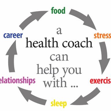 10 reasons you need a Diabetes Health Coach