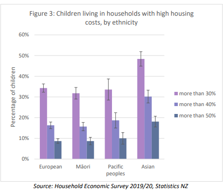 Guest post: Asian parents give lie to the NZ narrative