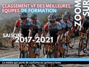 Classement des équipes de formation cycliste : Hagens Berman au sommet
