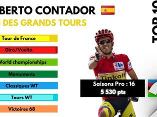 Top 10 du 21e siècle : Alberto Contador, Franc tireur de légende