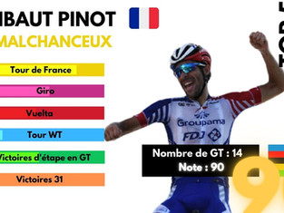 Top 5 des coureurs sans Grand Tour : Thibault Pinot, le maudit