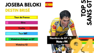 Top 5 Coureurs sans GT : Joseba Beloki, destin brisé