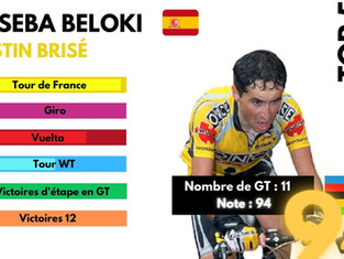 Top 5 Coureurs sans GT : Joseba Beloki, destin brisé