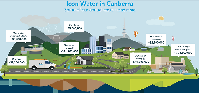 Icon Water-Our Prices Webpage.png