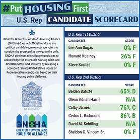 Fall 2020 Rep Scorecard.png