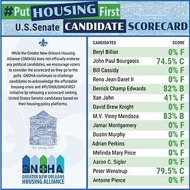 Fall 2020 Senate Scorecard.png