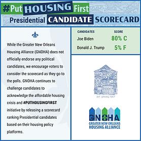 Fall 2020 Presidential Scorecard.png