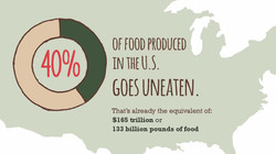 food waste 5