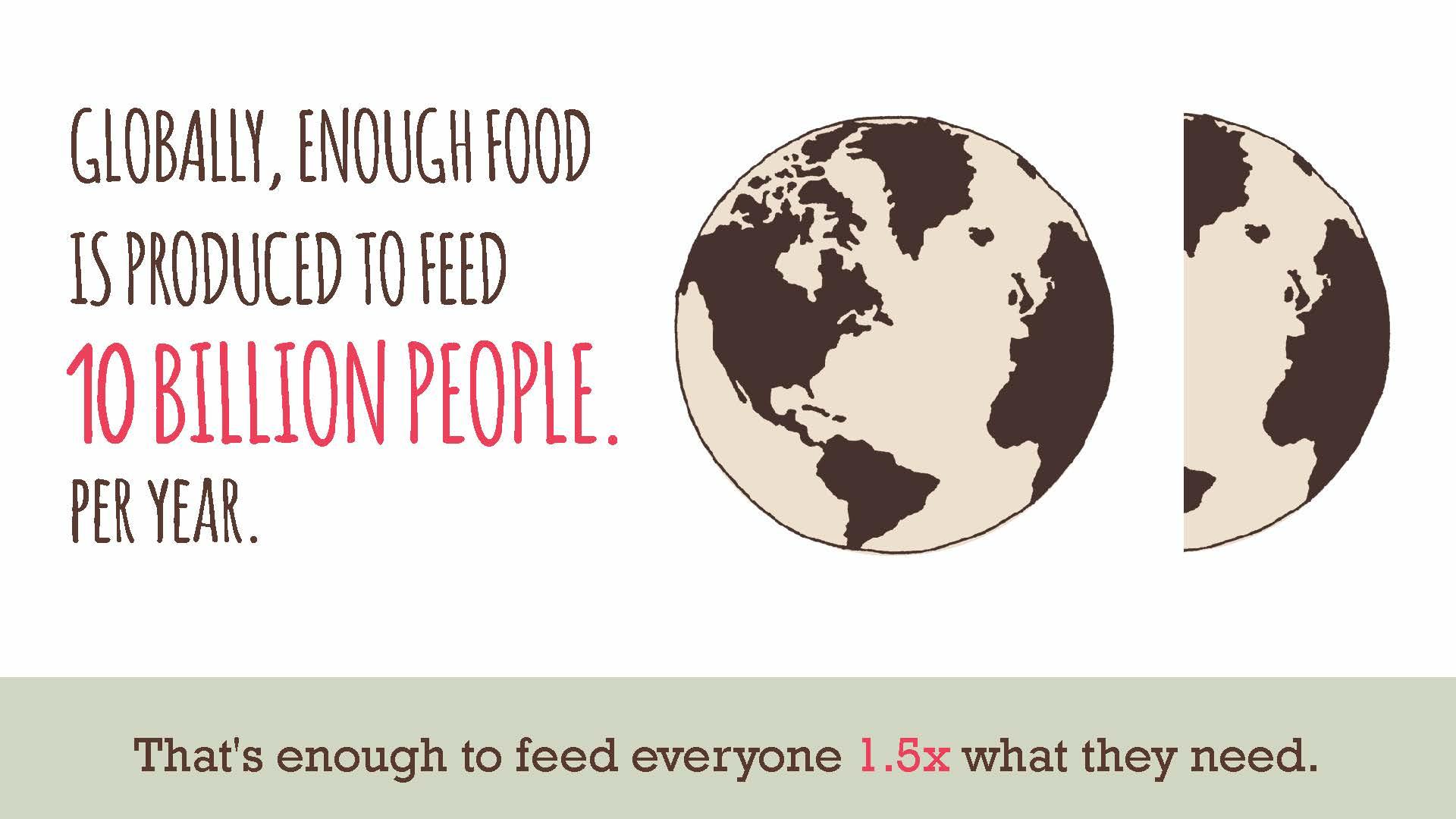 food waste 4