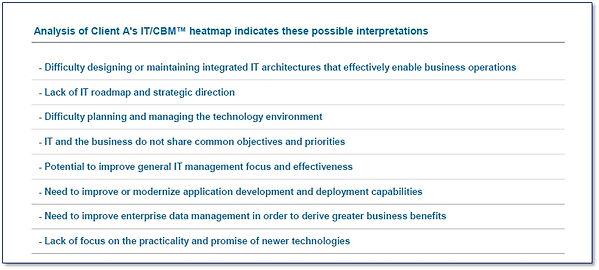 IT Management Survey Interpretation.02.j