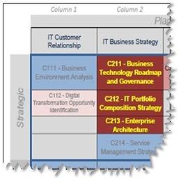 IT Management Survey Heatmap Graphic.tor