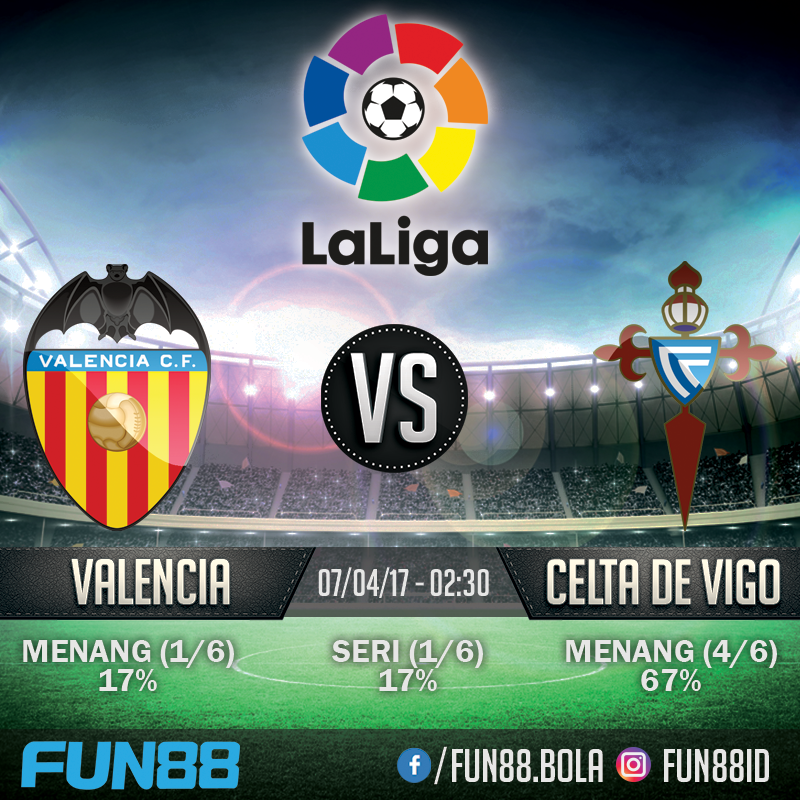 Prediksi La Liga - Valencia v Celta de Vigo