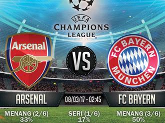 Prediksi Bola - Arsenal v Bayern Munich