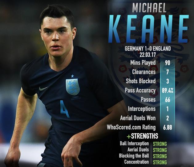 Statistik Michael Keane