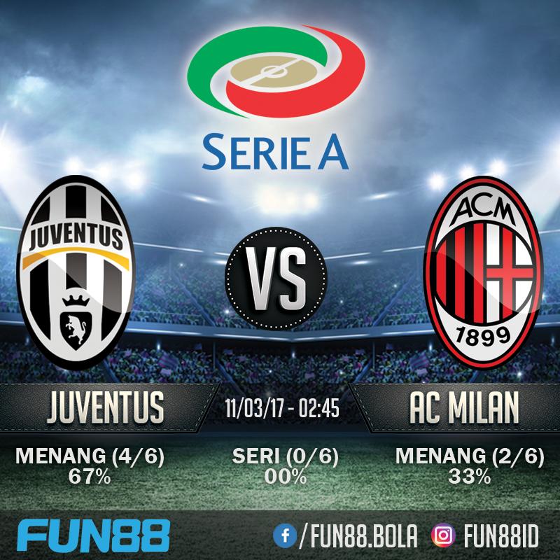 Prediksi Serie A - Juventus v AC Milan