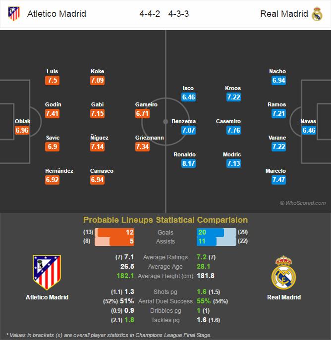 Prediksi Lini Pertandingan Champions League - Juventus v Monaco