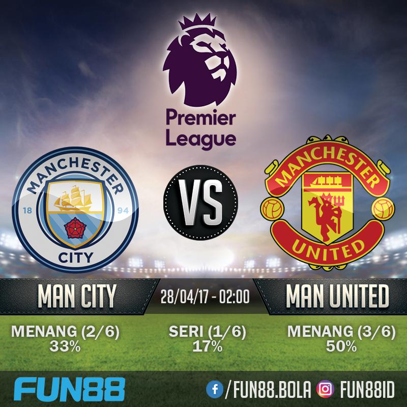 Prediksi Premier League - Manchester City v Manchester United