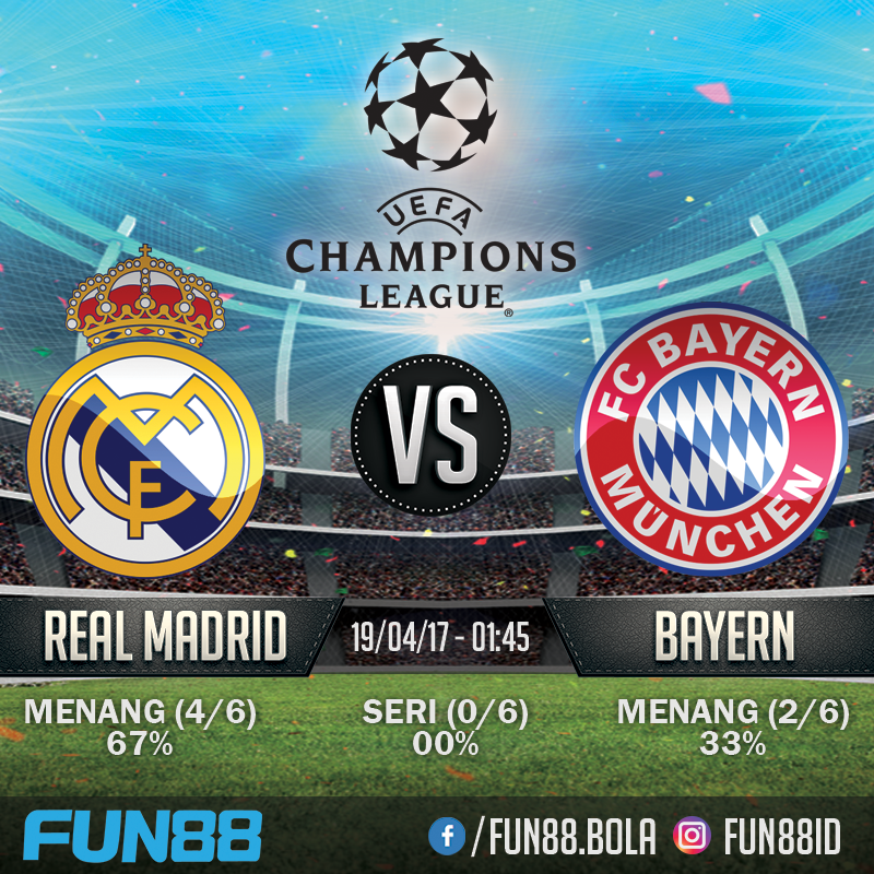 Jadwal Champions League - Real Madrid v Bayern Munich