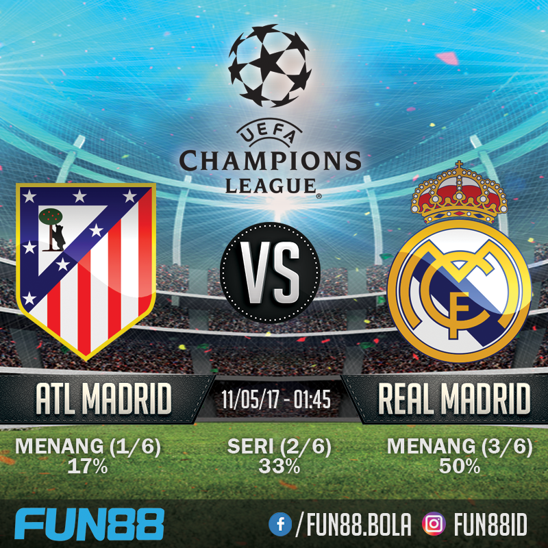 Prediksi Champions League - Atletico Madrid v Real Madrid