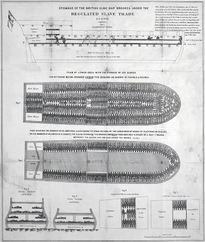 Mis-Infograph Slave Ship