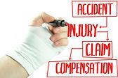 Personal Injury Attorney.jpg