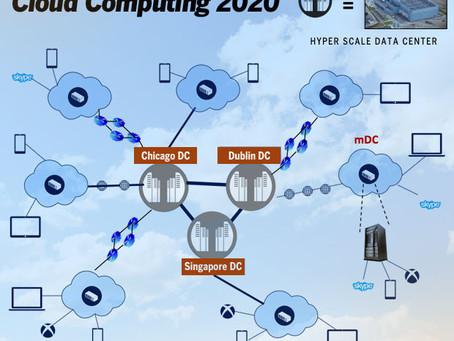 Microsoft: Почему будущее немыслимо без микро-ЦОД?