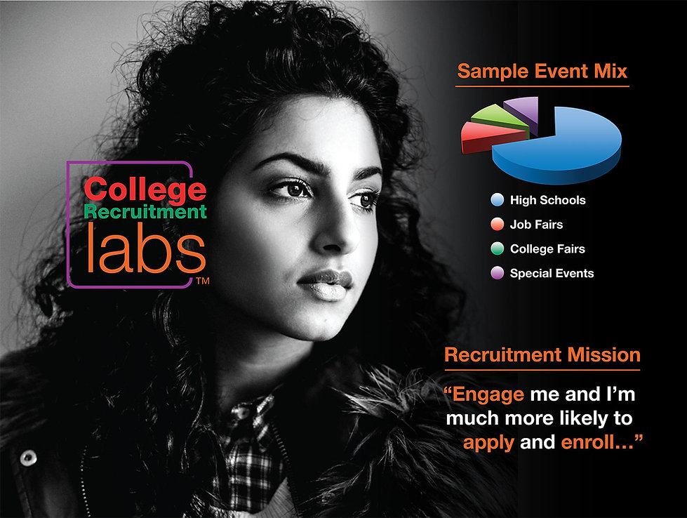 CollegeRecruitmentLabsAd1.jpg