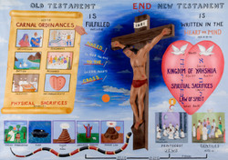 Carnal Ordinance Chart