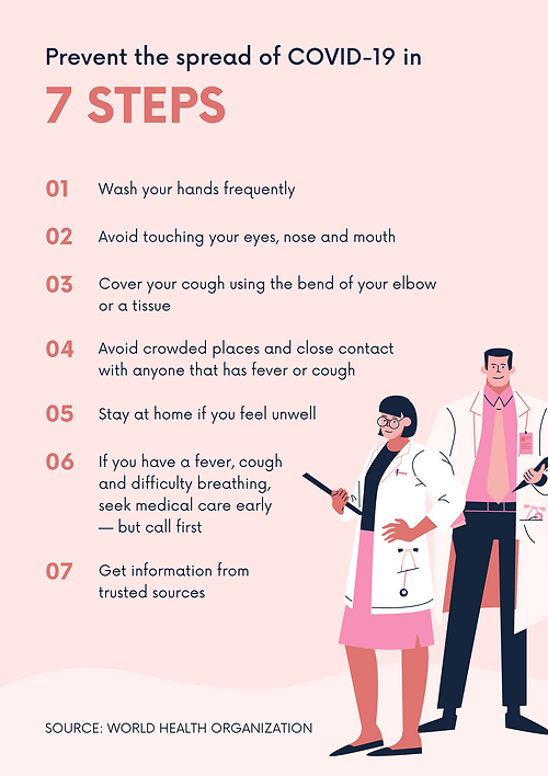 Pink 7 Step Prevention Coronavirus Aware