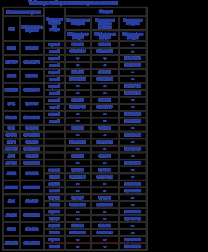 таблица выбора типа.png