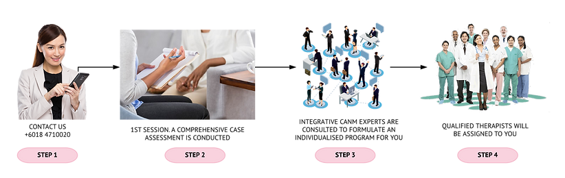 4-Steps.png