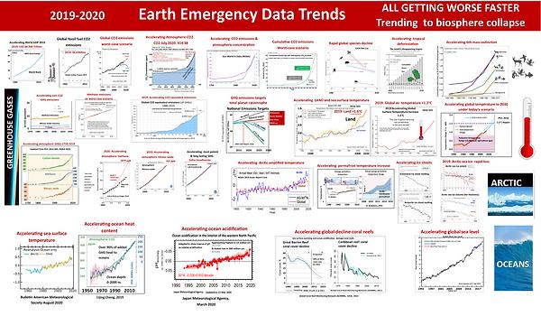 Graphs EGU 1 Sept species.png