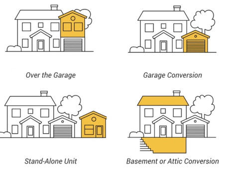 Accessory Dwelling Unit(ADU)