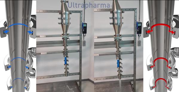"""1,5"""" Full bore vs 2 mm restriction"""