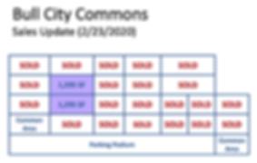 BCC Website Sales Update_2_23_2020.png