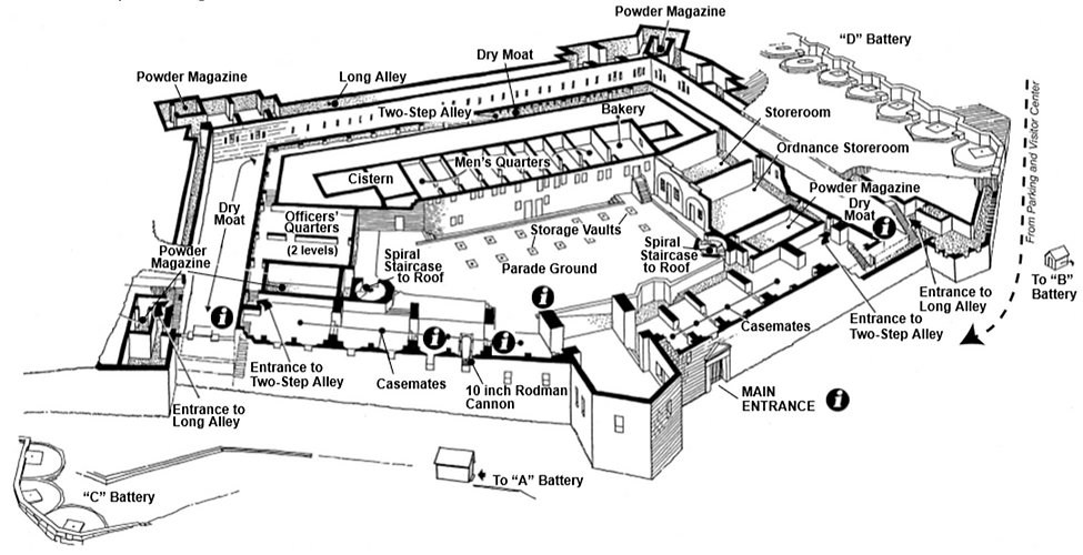 Map of Fort Image 2.png