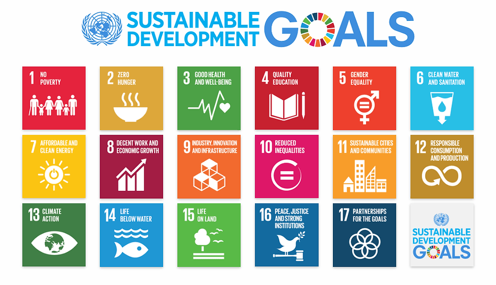 The 17 Sustainable Development Goals from the UN Global Compact on Corporate Sustainability