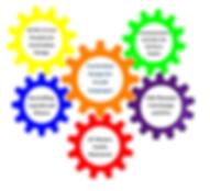 Core Curriculum Design Logo-updated.png